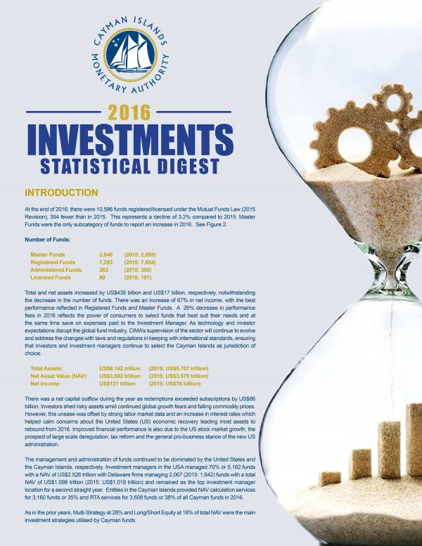 Investments Statistical Digest 2016