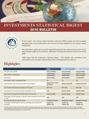 Investments Statistical Digest 2010